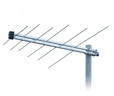 Digital Antenna Swap $180