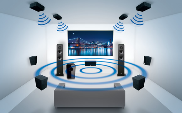 Home theatre installation speaker configuration